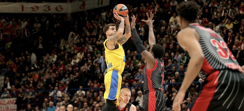 Recap: Israeli Basketball Teams in European play