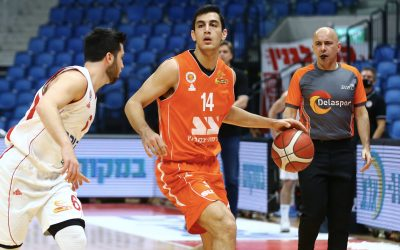 Falling back, going forward: Reds loses in familiar fashion, Rishon readies for rematch – Balkan League Wrap-up