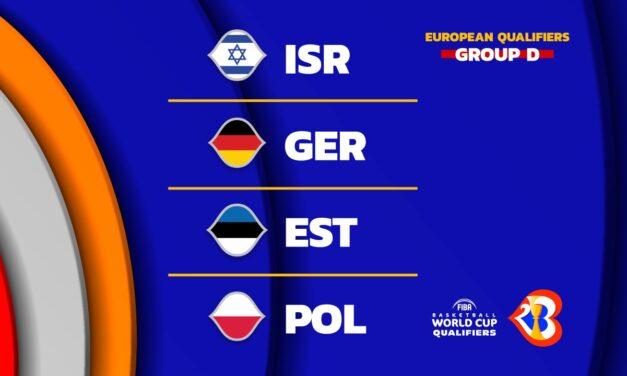 מוקדמות גביע העולם 2023: ישראל בבית עם גרמניה, פולין ואסטוניה
